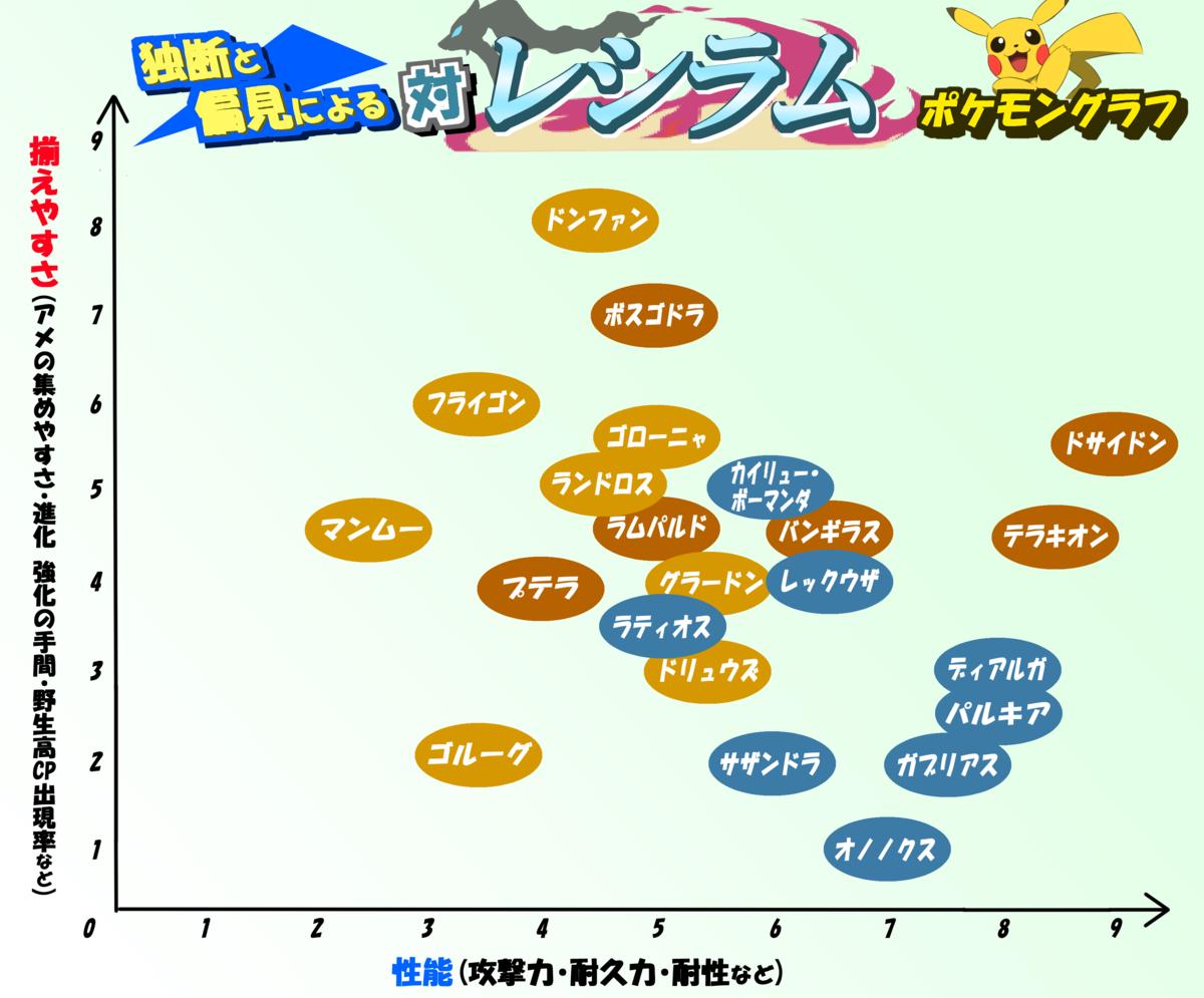 f:id:Kazumin0331:20200522082104p:plain