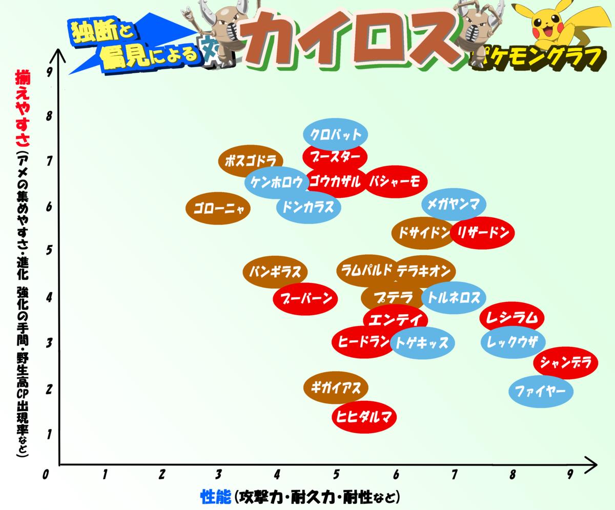 f:id:Kazumin0331:20200623115100p:plain