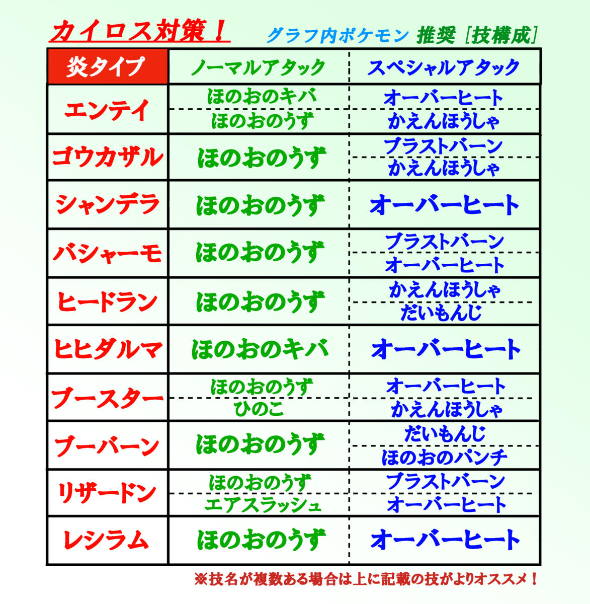 f:id:Kazumin0331:20200623121149p:plain