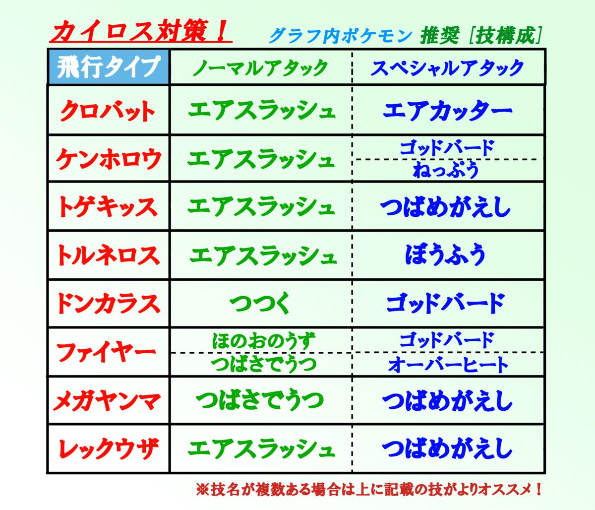 f:id:Kazumin0331:20200623121155p:plain