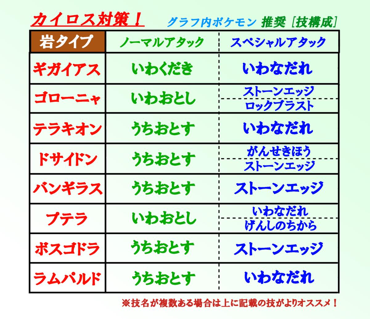 f:id:Kazumin0331:20200623121157p:plain