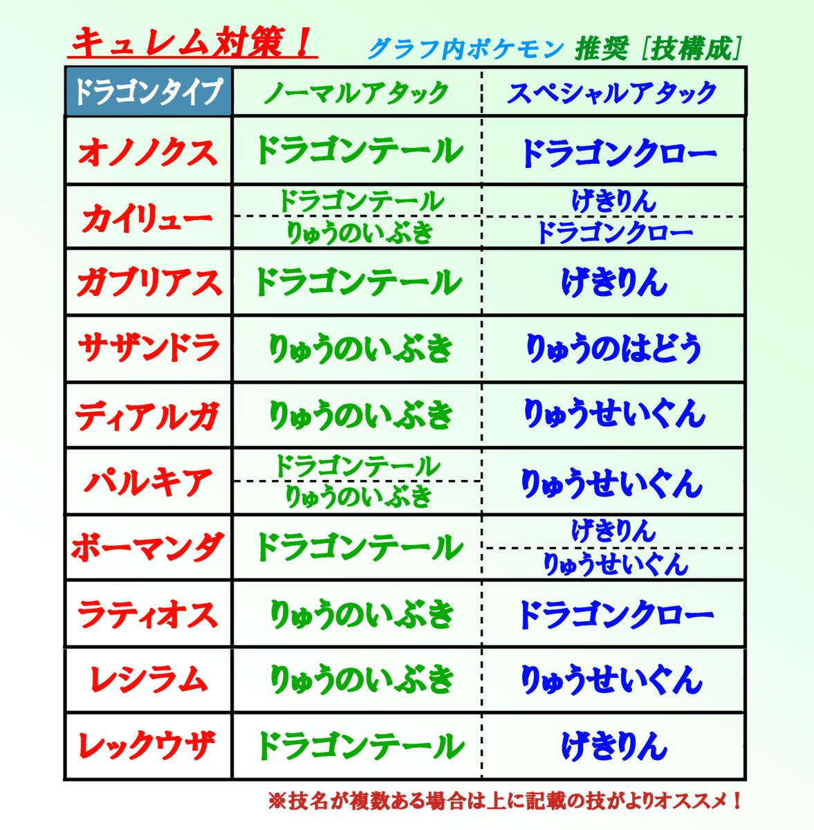 f:id:Kazumin0331:20200703003803p:plain
