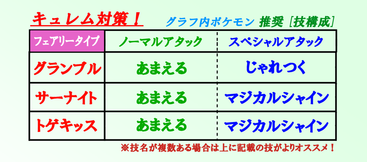 f:id:Kazumin0331:20200703003813p:plain