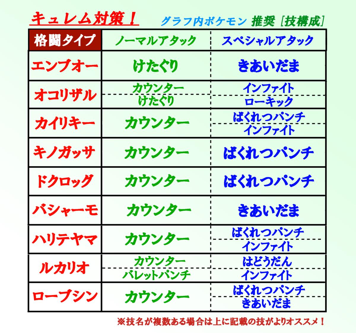 f:id:Kazumin0331:20200703004229p:plain