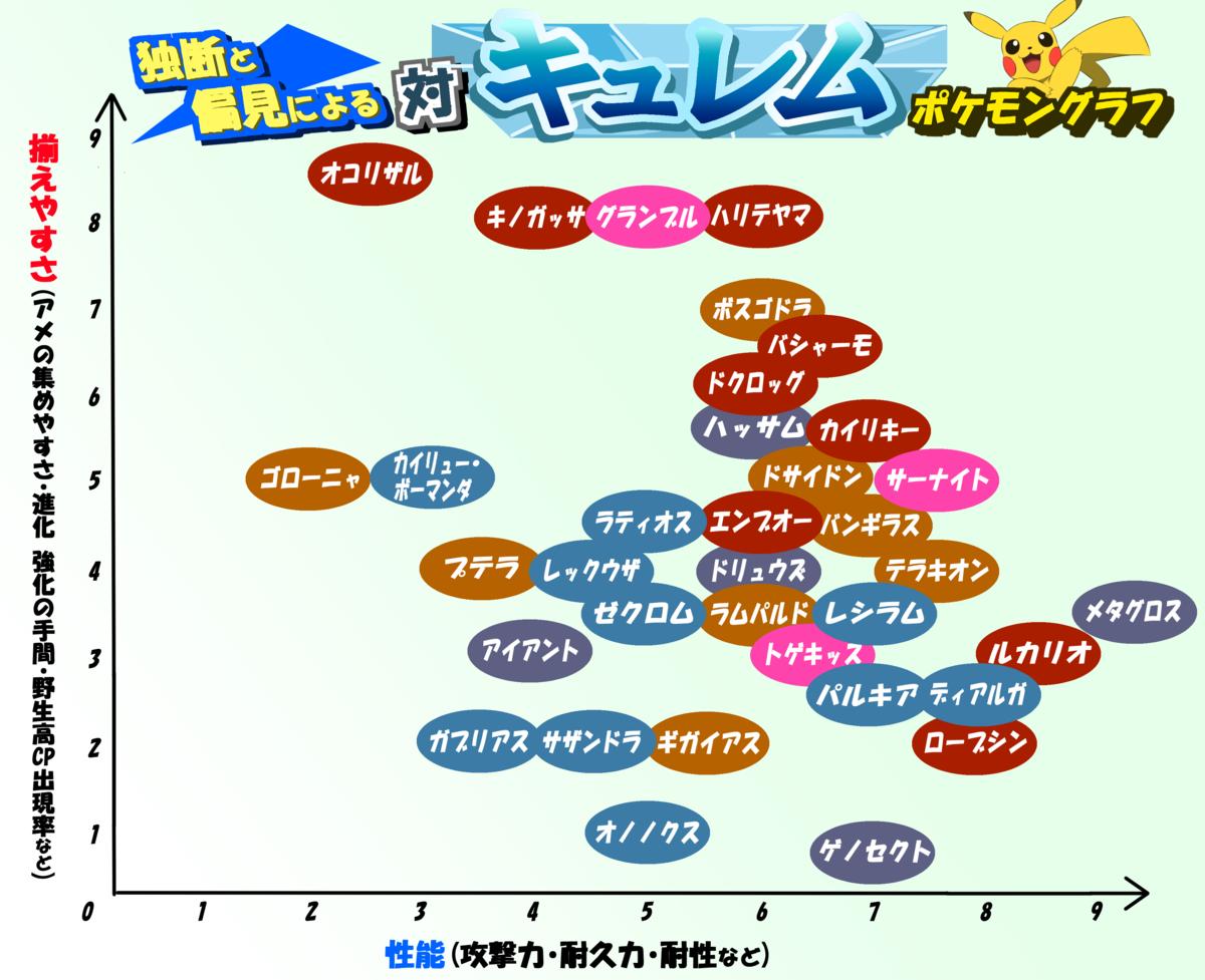f:id:Kazumin0331:20200706214351p:plain