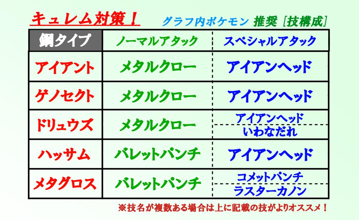 f:id:Kazumin0331:20200706215645p:plain