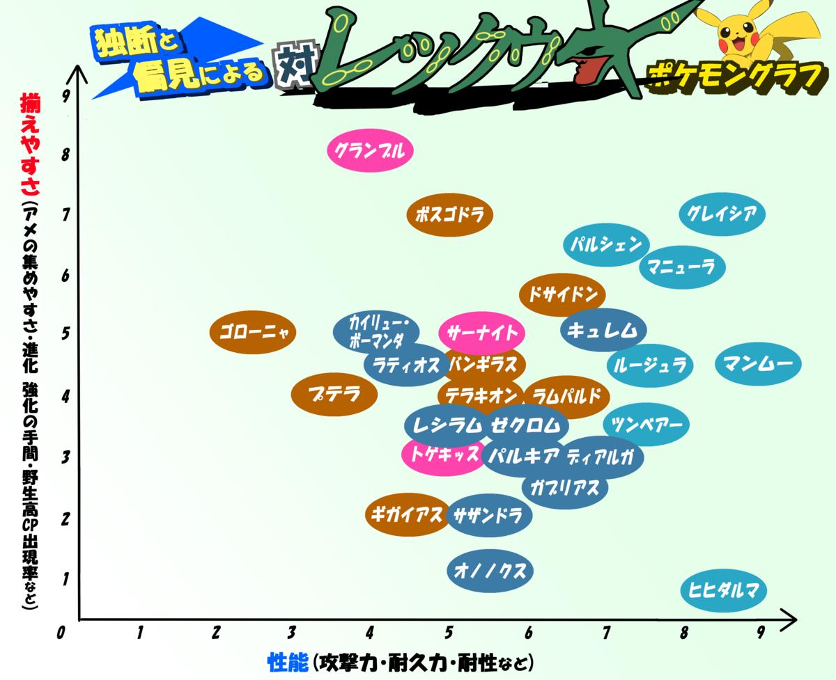f:id:Kazumin0331:20200731222837p:plain