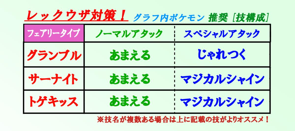 f:id:Kazumin0331:20200731231755p:plain
