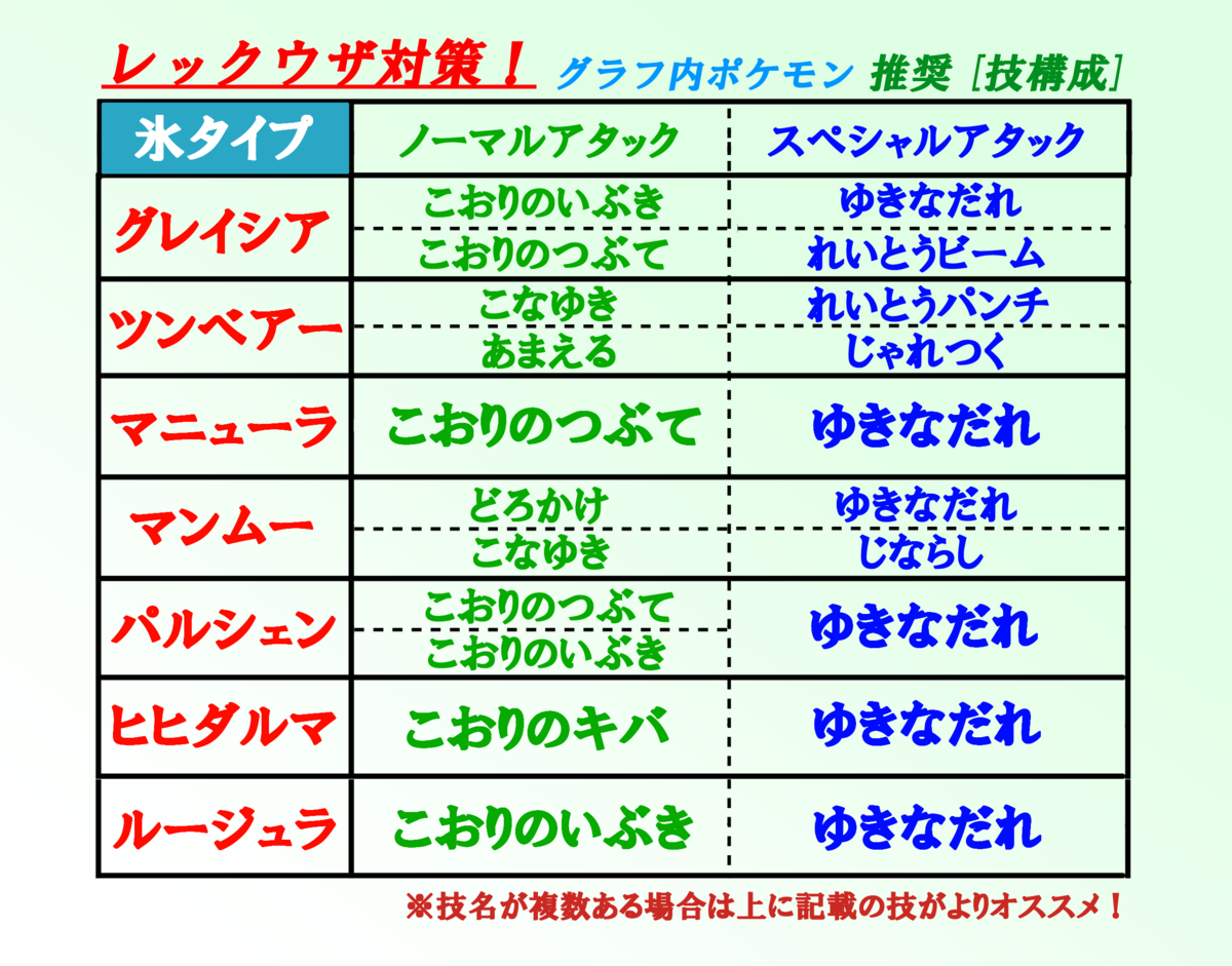 f:id:Kazumin0331:20200731231759p:plain