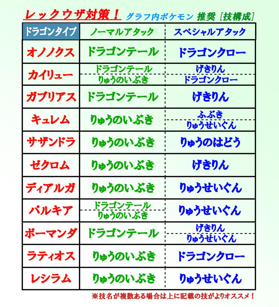 f:id:Kazumin0331:20200731231814p:plain