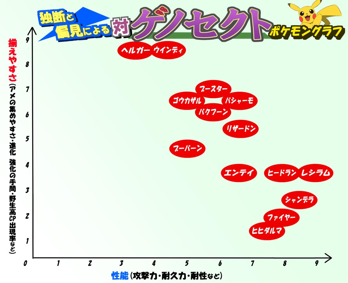 f:id:Kazumin0331:20200815002208p:plain
