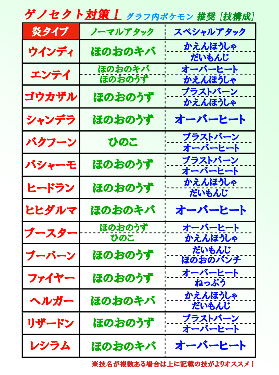 f:id:Kazumin0331:20200815003003p:plain