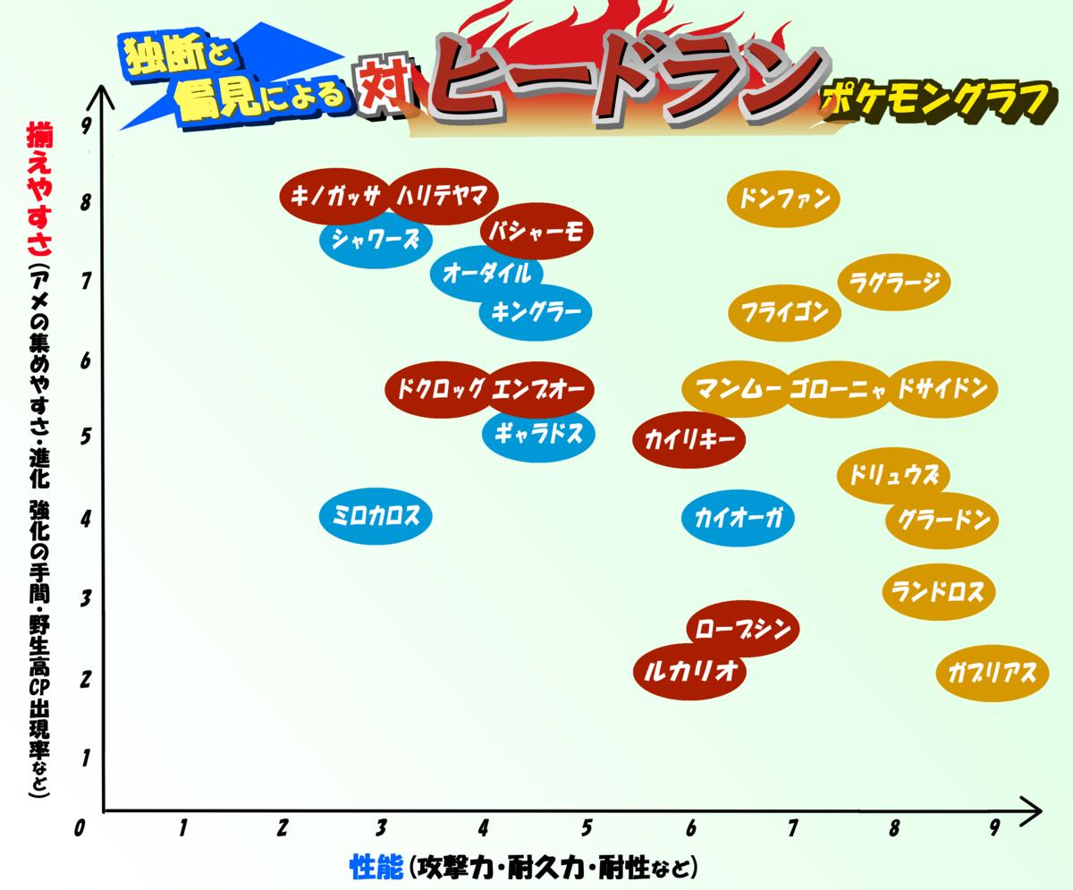 f:id:Kazumin0331:20200822235236p:plain