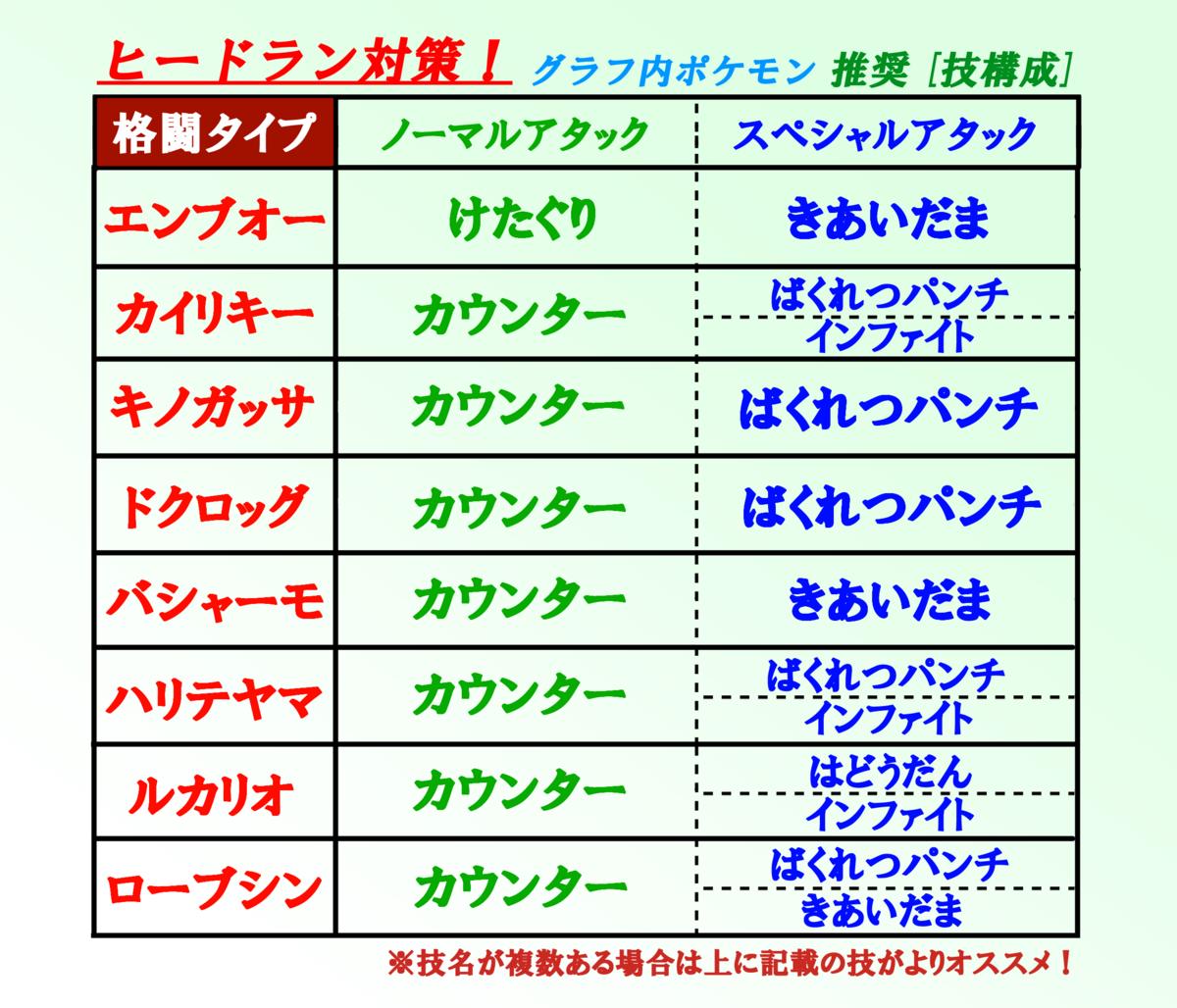 f:id:Kazumin0331:20200823000530p:plain