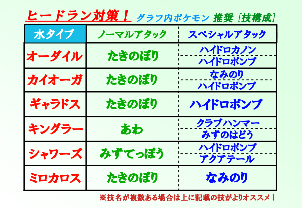 f:id:Kazumin0331:20200823000600p:plain