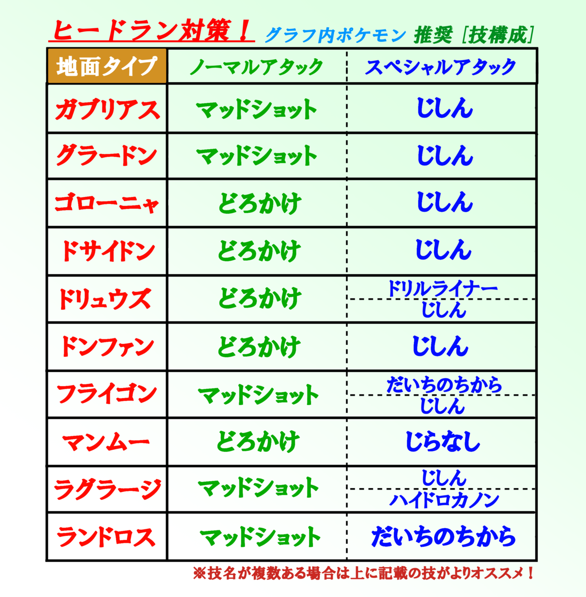 f:id:Kazumin0331:20200823000602p:plain