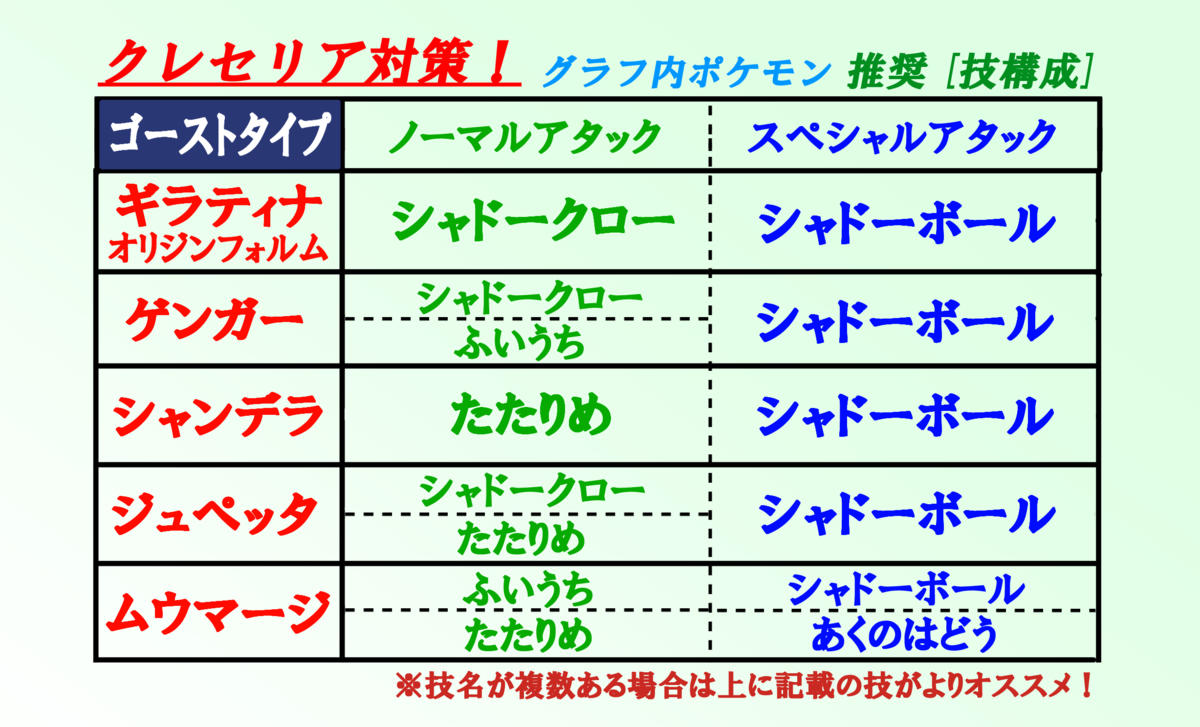 f:id:Kazumin0331:20200910002542p:plain