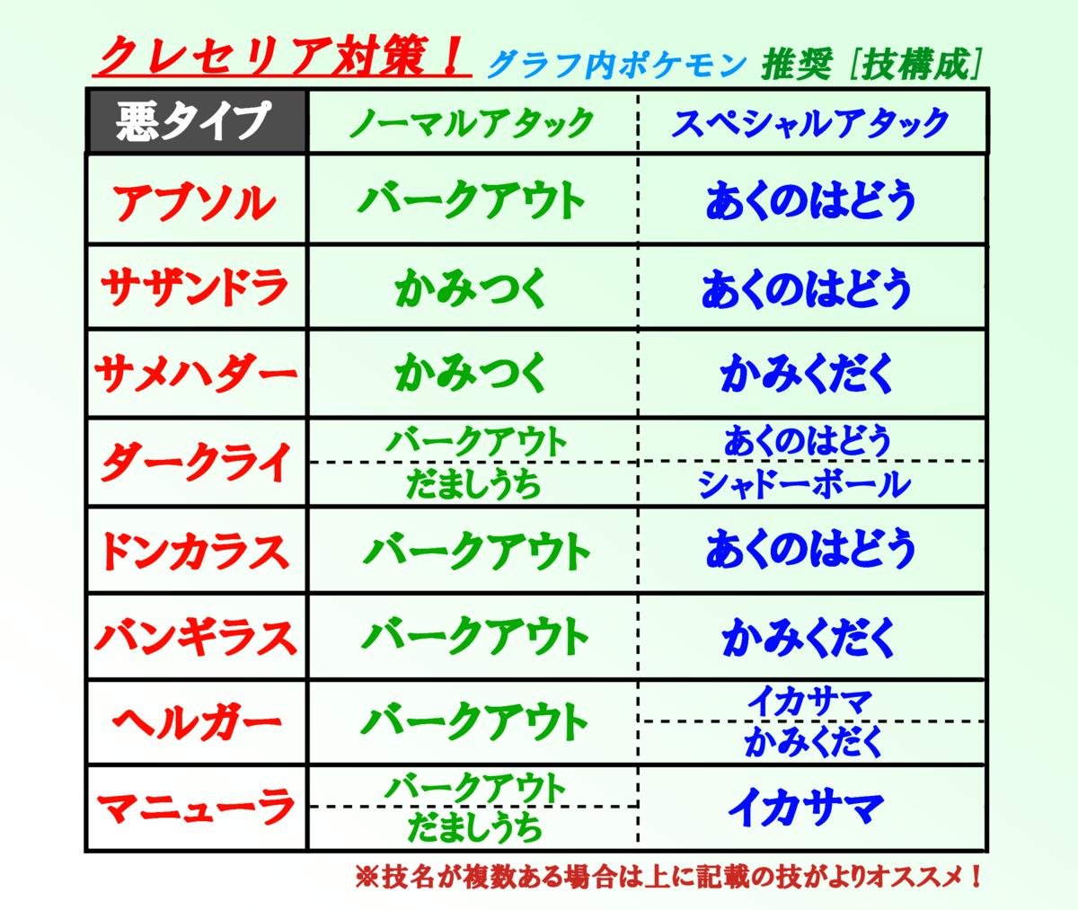 f:id:Kazumin0331:20200910002551p:plain