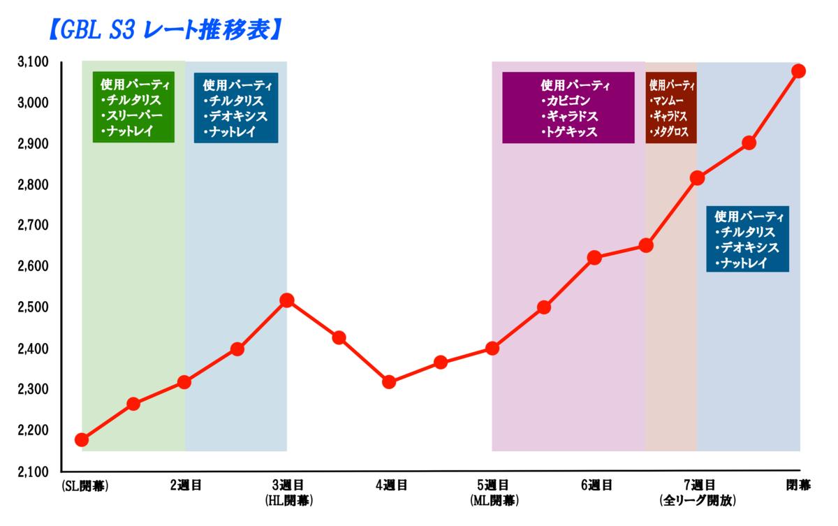 f:id:Kazumin0331:20200920162414p:plain