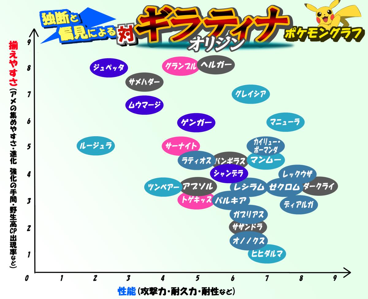 f:id:Kazumin0331:20201010010050p:plain