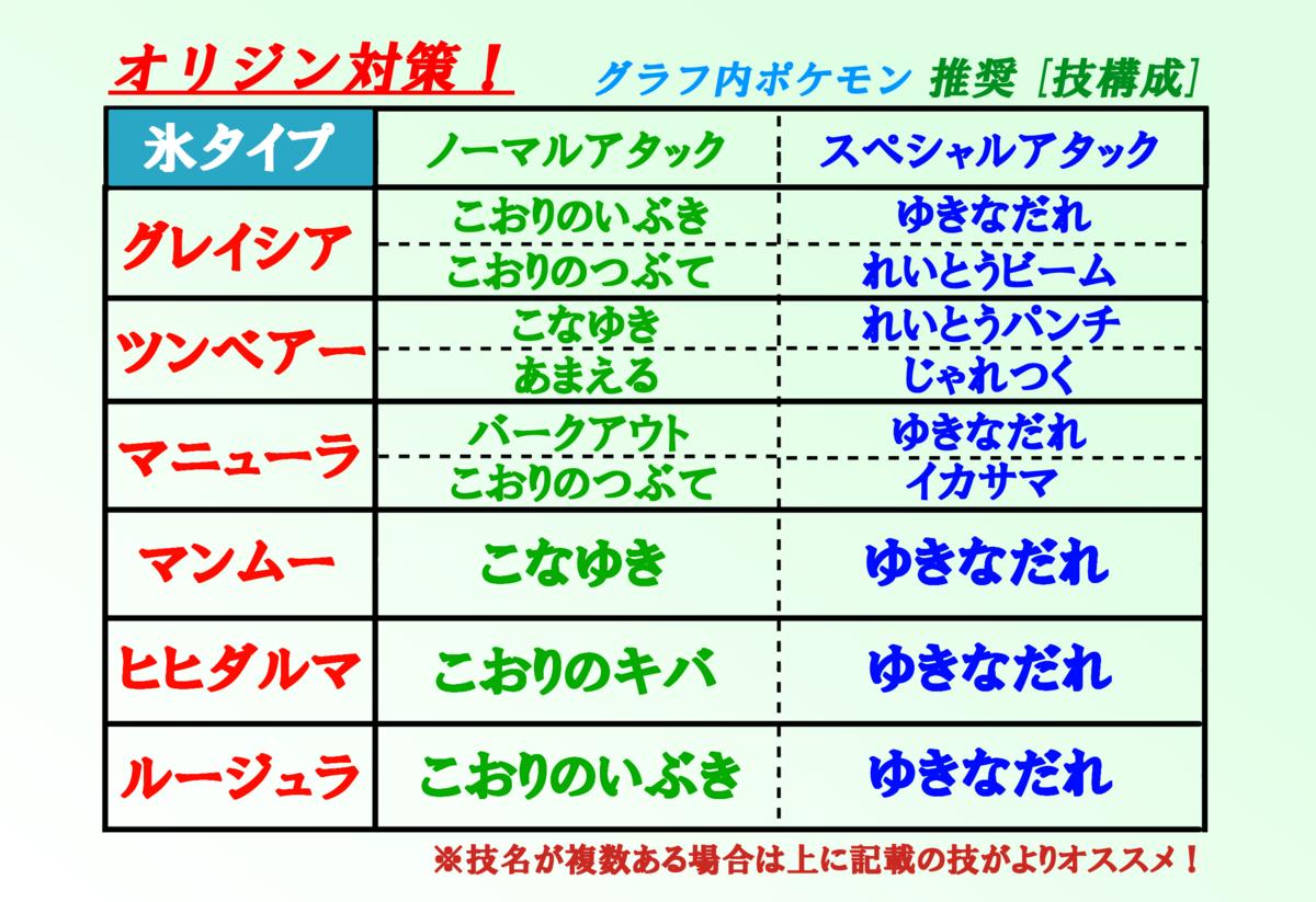f:id:Kazumin0331:20201010010155p:plain