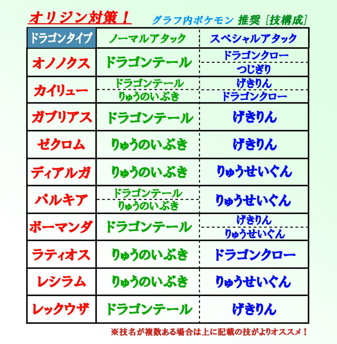 f:id:Kazumin0331:20201010012004p:plain