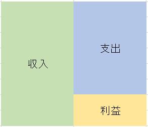 f:id:KazuoLv1:20180926000001j:plain