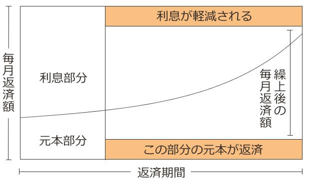 f:id:KazuoLv1:20180927004252j:plain