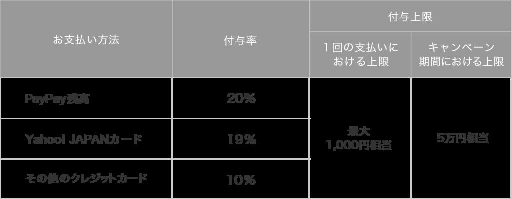 f:id:KazuoLv1:20190204220656p:plain