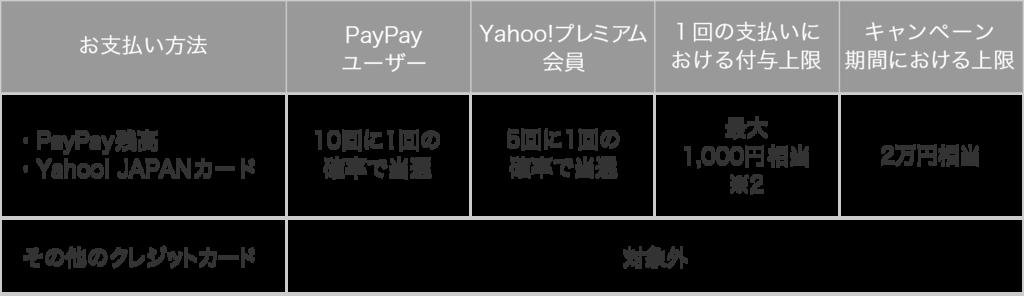 f:id:KazuoLv1:20190204220708p:plain