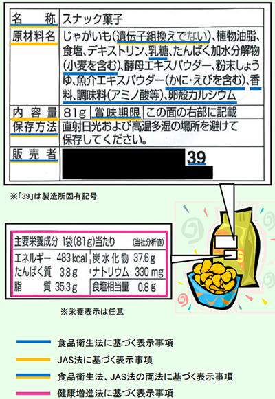 f:id:KazuoLv1:20190502125950p:plain