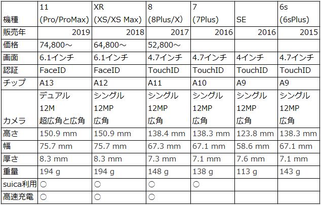 f:id:KazuoLv1:20190911113457p:plain