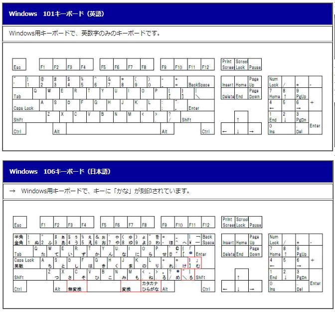 キーボードレイアウト 101キーと106キー比較