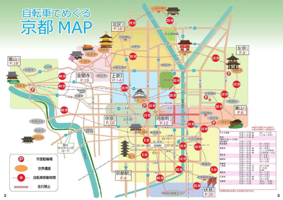 京都市内を自転車移動する場合の目安時間
