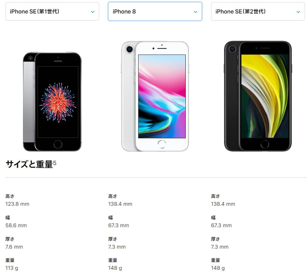 iPhoneSE第1世代とiPhoneSE第2世代の大きさ比較