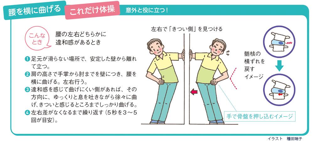 これだけ体操 腰を横に曲げる