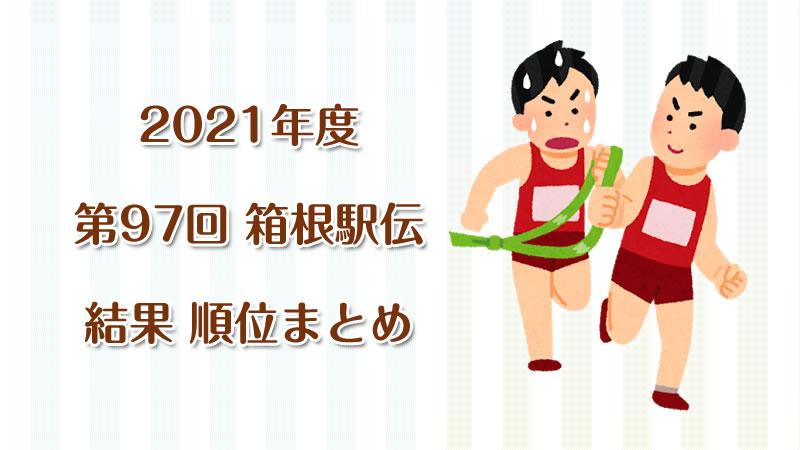 2021年度 第97回 箱根駅伝 往路結果、復路結果 順位まとめ
