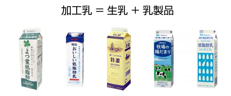 牛乳と加工乳の違いは?加工乳の特徴について解説