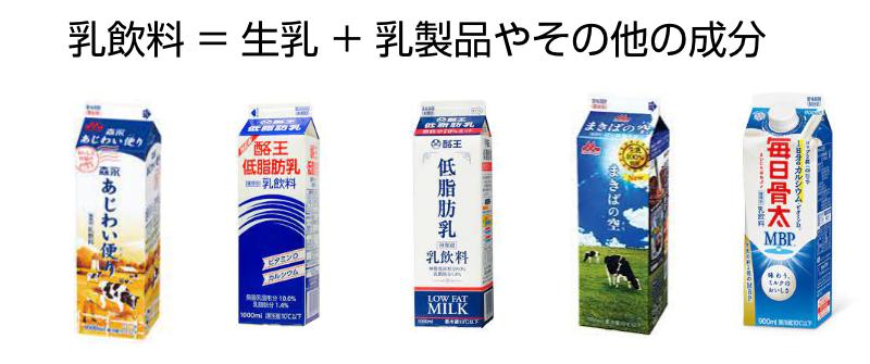 牛乳と乳飲料の違いは?乳飲料の特徴を解説