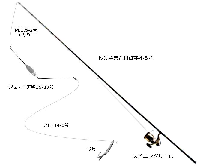 f:id:Ke5mPO:20200804170756p:plain