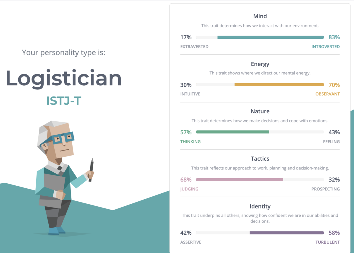 istj-result-from-16personalities