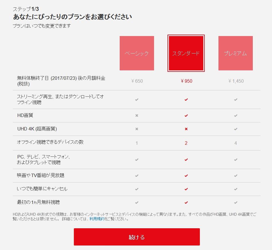 f:id:Kei-Tatsumi:20170624194632j:plain