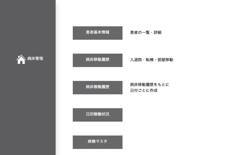 f:id:Kei0114:20210504081433p:plain