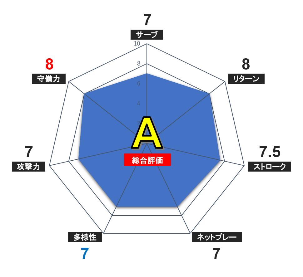 f:id:Kei32417:20200329183432p:plain