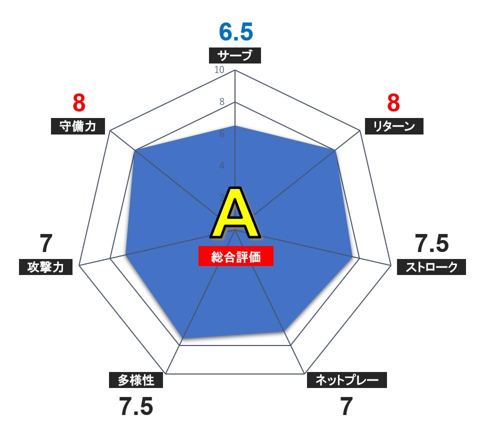 f:id:Kei32417:20200419150421p:plain