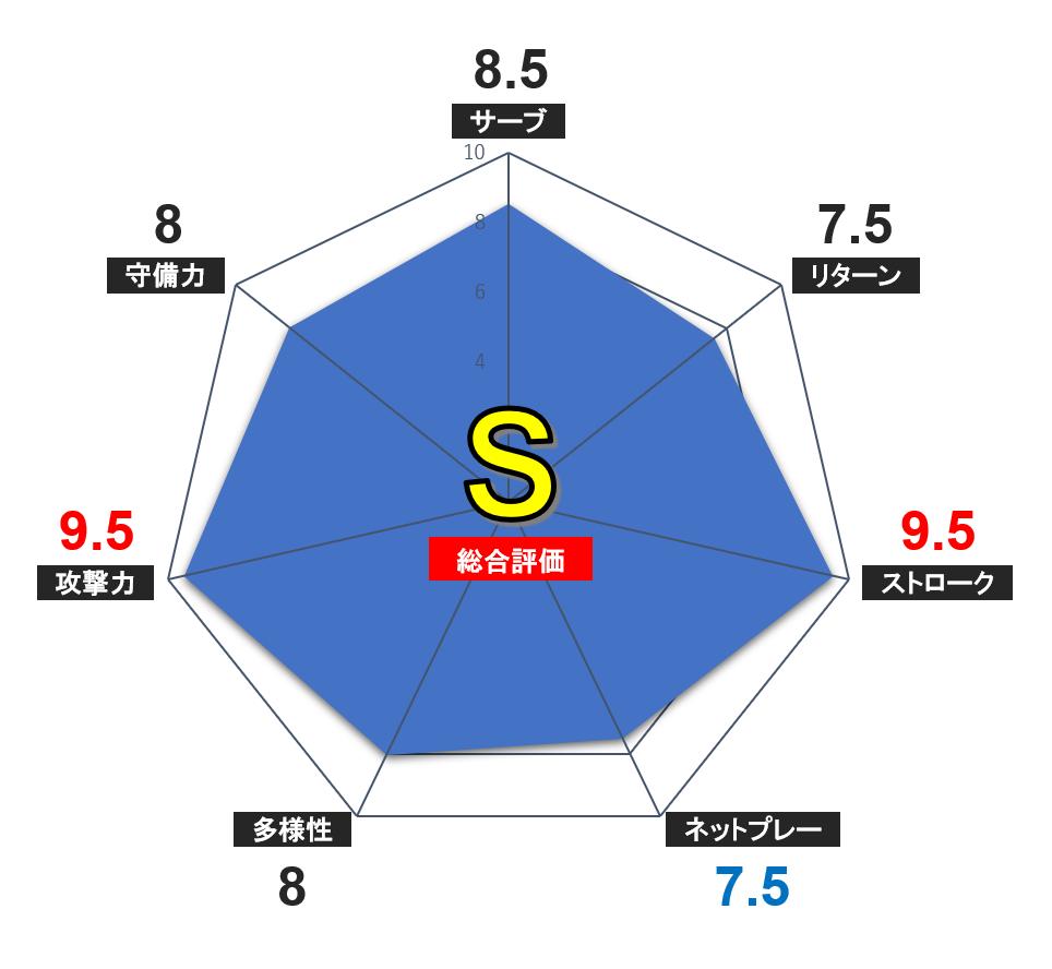 f:id:Kei32417:20200419224719p:plain