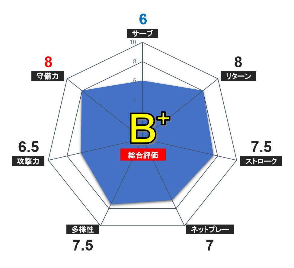 f:id:Kei32417:20200425135807p:plain
