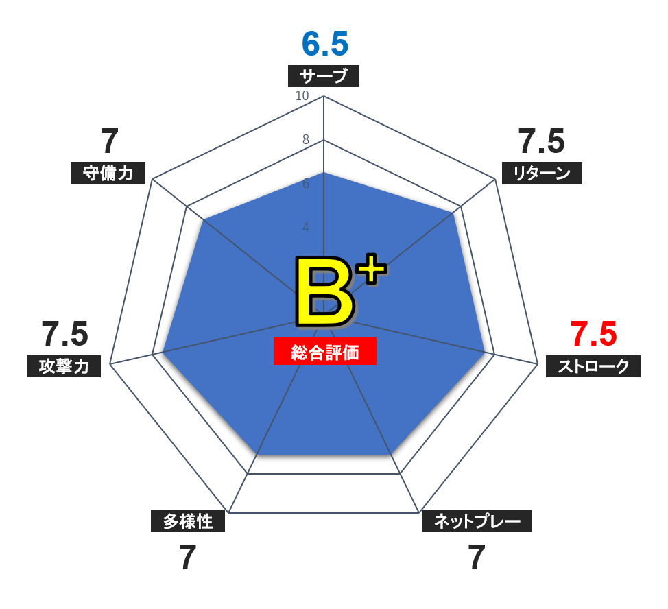 f:id:Kei32417:20200426191320p:plain
