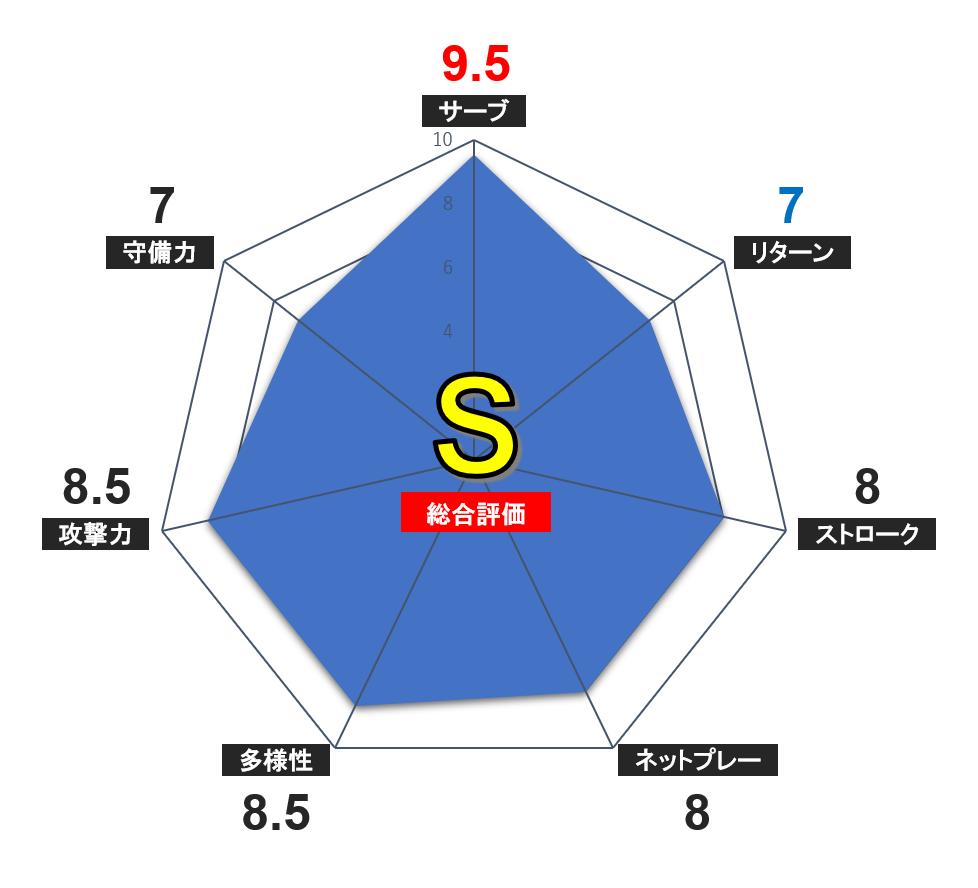 f:id:Kei32417:20200429151810p:plain