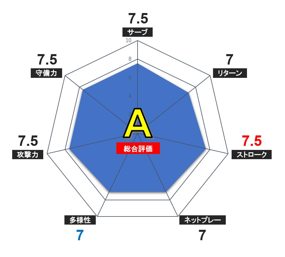 f:id:Kei32417:20200504232145p:plain
